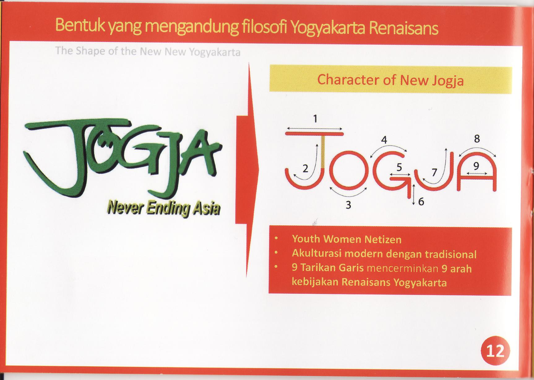 Logo Baru Jogja Dan Berbagai Varian Dan Model